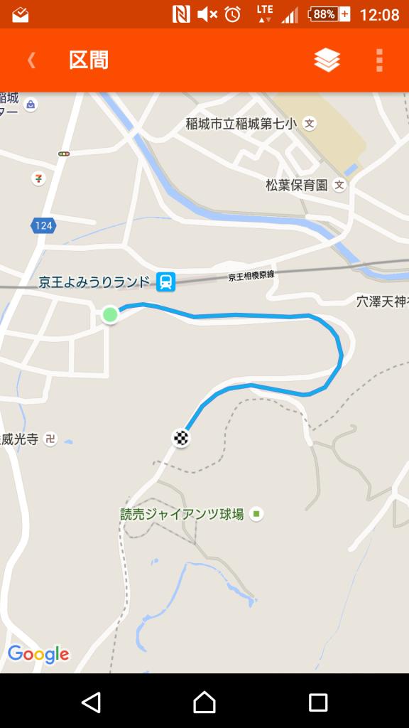 0.7km 68m 8%