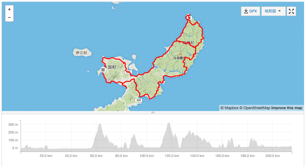 ツール・ド・沖縄210km